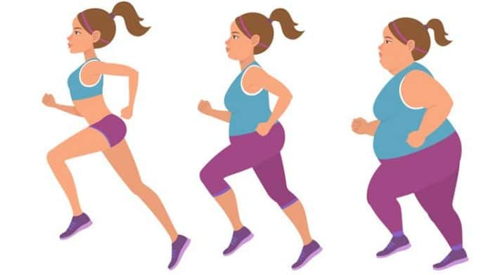 weight loss through exercise - managing cholesterol